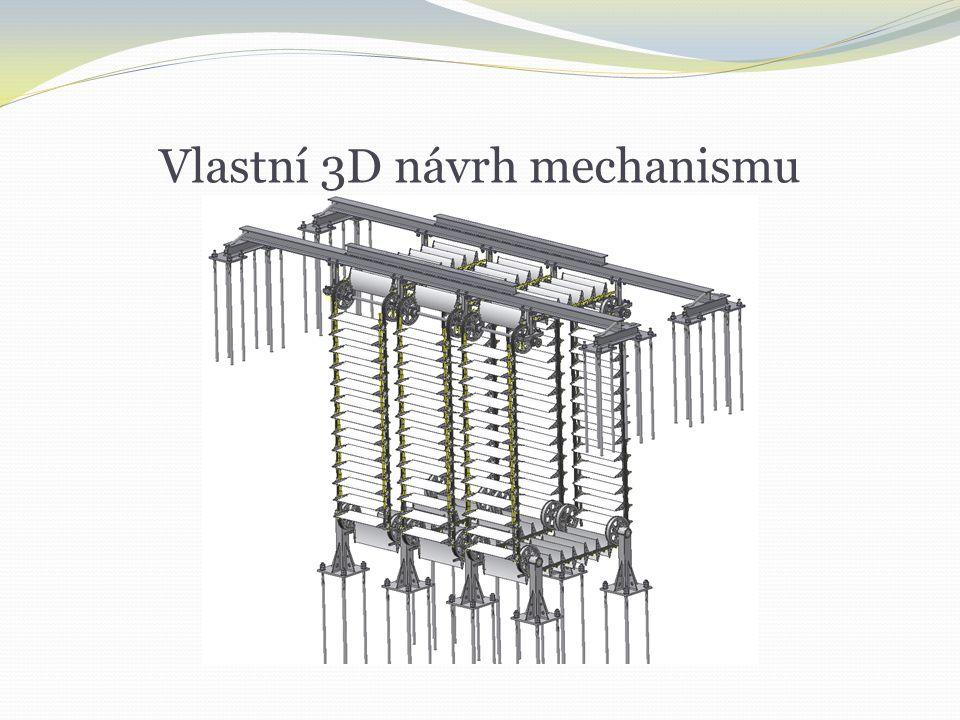 Vlastní 3D návrh mechanismu