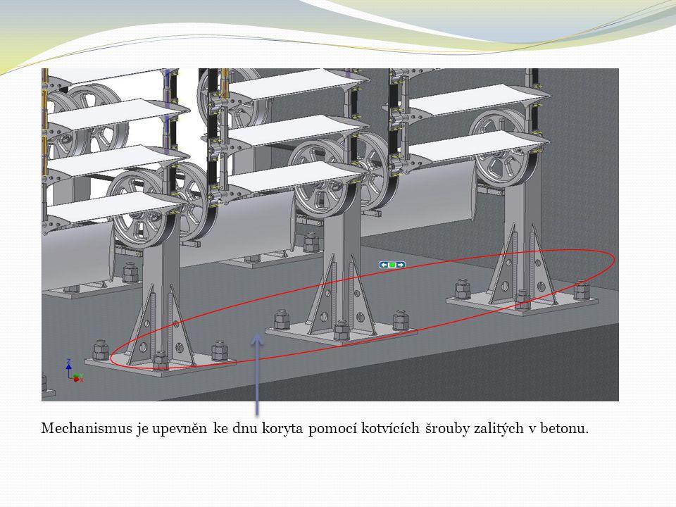 Mechanismus je upevněn ke dnu koryta pomocí kotvících šrouby zalitých v betonu.