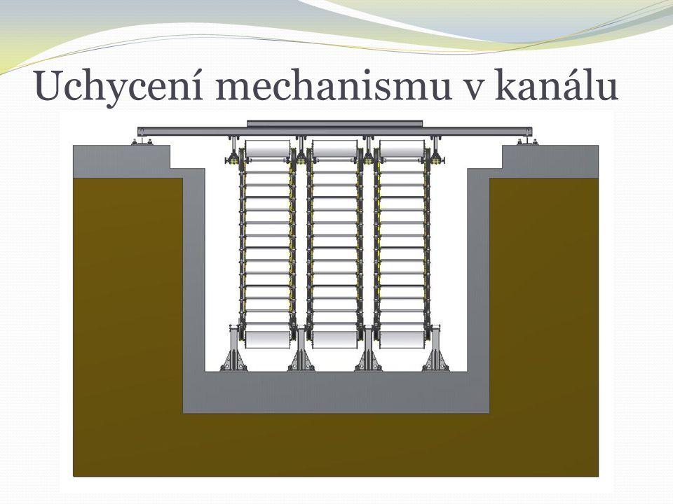 Uchycení mechanismu v kanálu