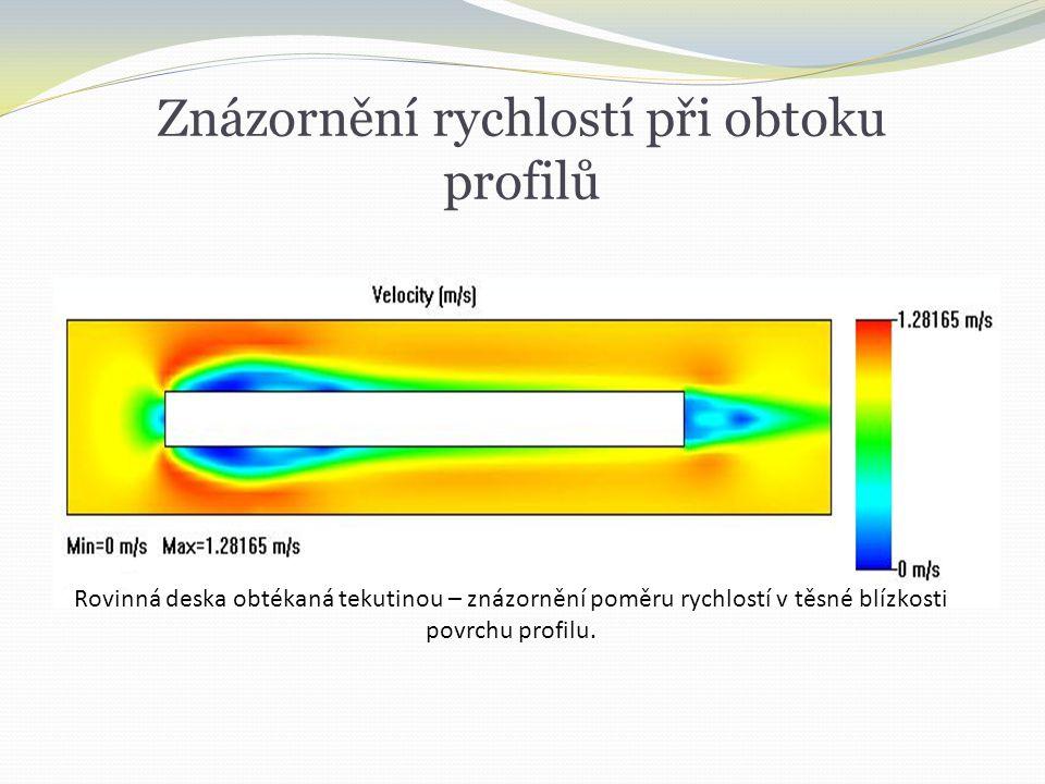 Ukázka rychlosti v těsné blízkosti povrchu rovinné desky