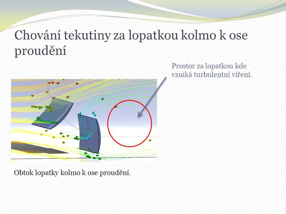 Chování tekutiny za lopatkou kolmo k ose proudění Obtok lopatky kolmo k ose proudění. Prostor za lopatkou kde vzniká turbulentní víření.