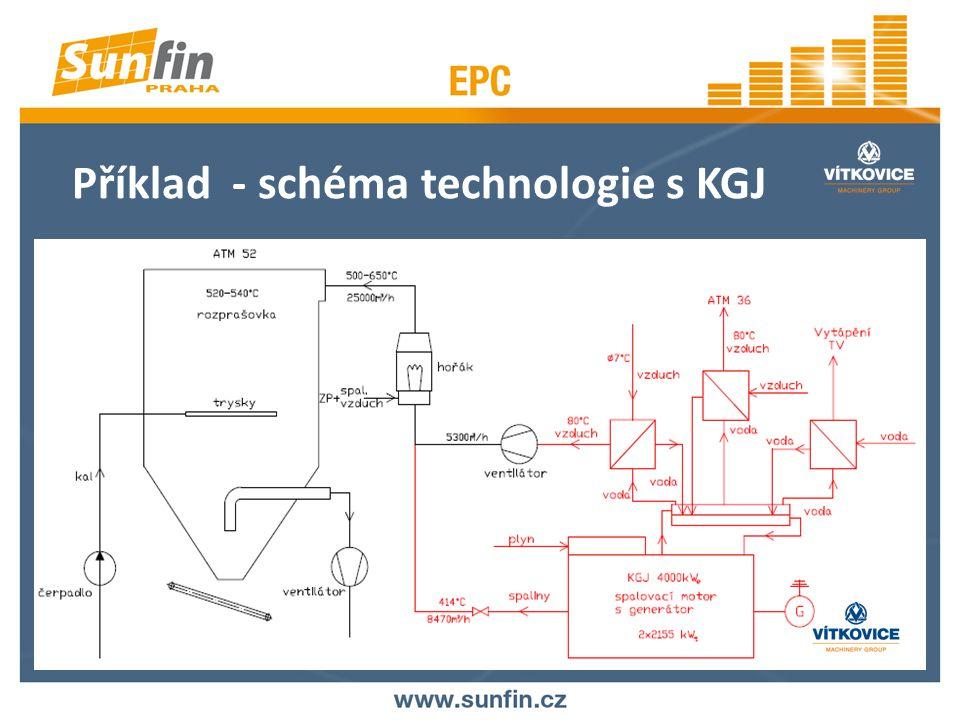 Na základě získaných podkladů bylo předběžně zpracováno 12 možností využití KGJ v závodu.