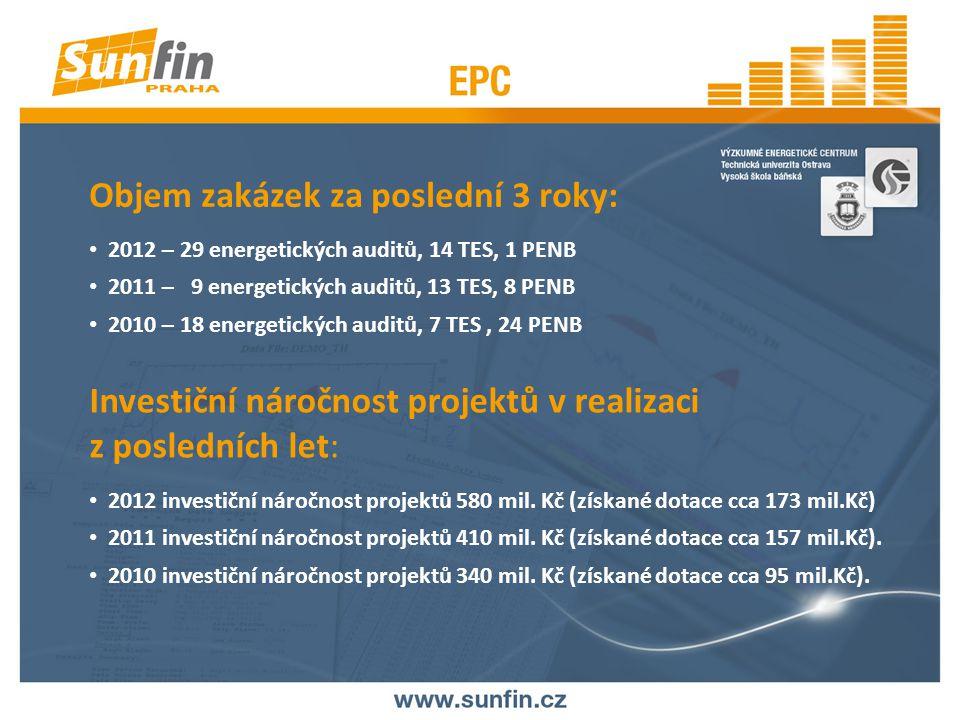 Projekty optimalizace energetického hospodářství • Analýza stávajícího stavu.