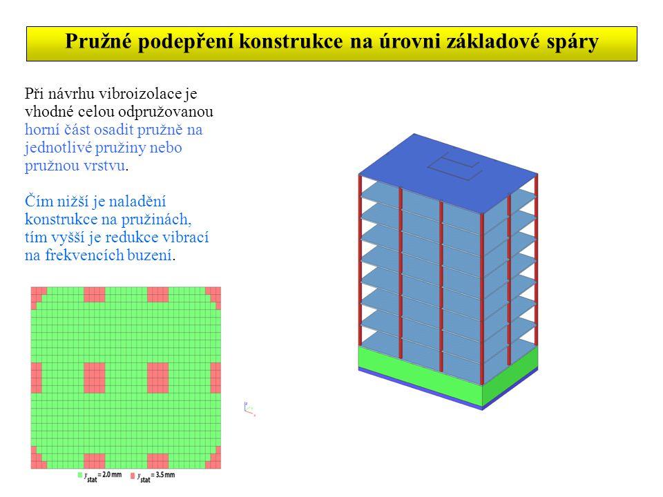 Při návrhu vibroizolace je vhodné celou odpružovanou horní část osadit pružně na jednotlivé pružiny nebo pružnou vrstvu.