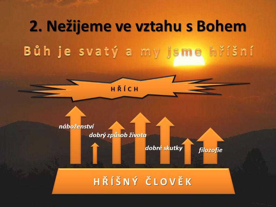 2. Nežijeme ve vztahu s Bohem HŘÍŠNÝ ČLOVĚK HŘÍCHHŘÍCH náboženství dobré skutky dobrý způsob života filozofie