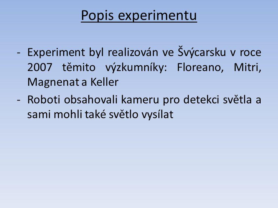 Popis experimentu -Experiment byl realizován ve Švýcarsku v roce 2007 těmito výzkumníky: Floreano, Mitri, Magnenat a Keller -Roboti obsahovali kameru pro detekci světla a sami mohli také světlo vysílat