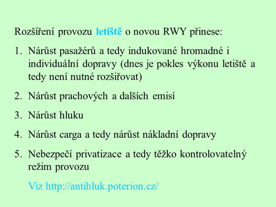 Investorem výstavby paralelní dráhy je Správa Letiště Praha, s.p., viz www.prg.aero www.prg.aero Účelem výstavby paralelní dráhy RWY 06R/24L je zásadní navýšení kapacity letiště v Ruzyni: Současná max.