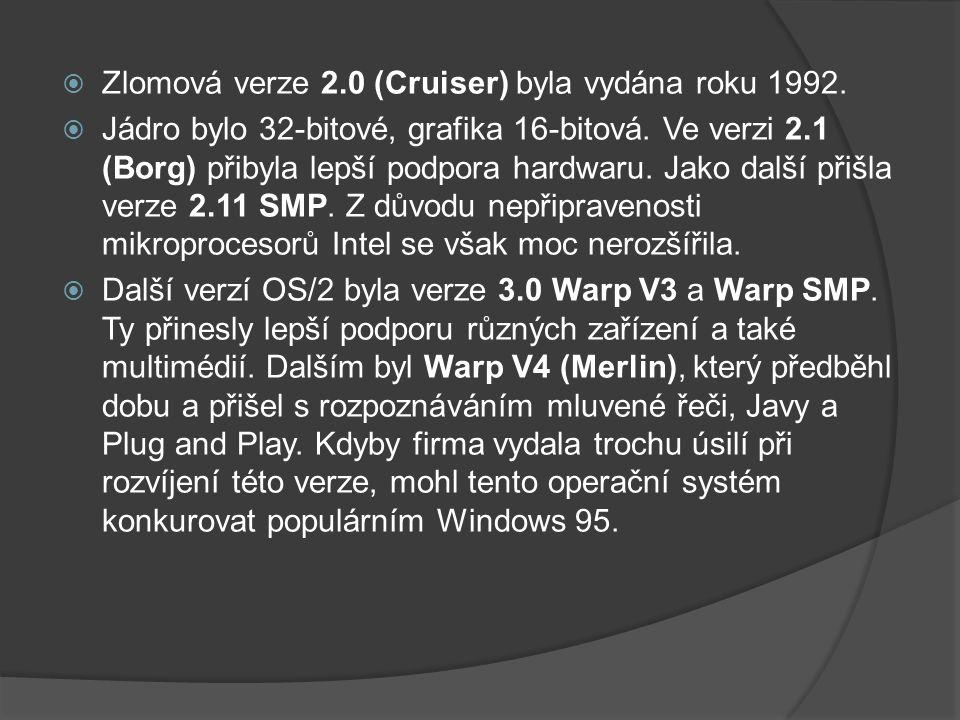 Operační systém Warp v4 a jeho propracované rozhraní Workplace Shell.