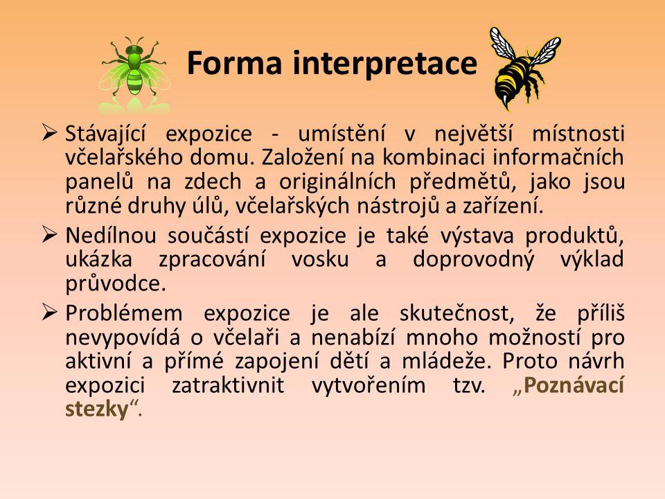 Forma interpretace  Stávající expozice - umístění v největší místnosti včelařského domu. Založení na kombinaci informačních panelů na zdech a originá