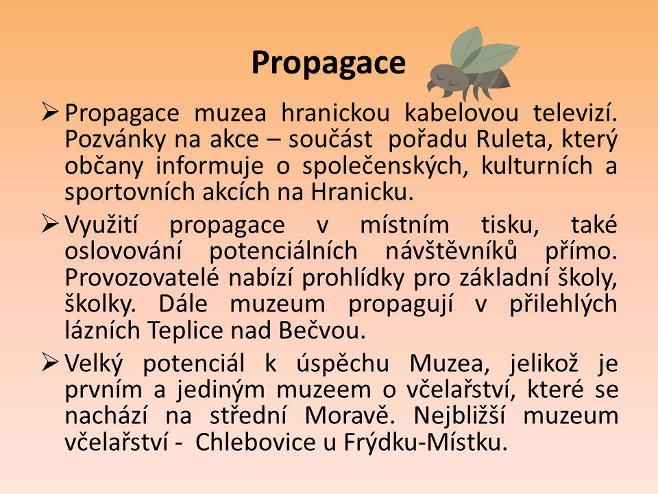 Propagace  Propagace muzea hranickou kabelovou televizí. Pozvánky na akce – součást pořadu Ruleta, který občany informuje o společenských, kulturních