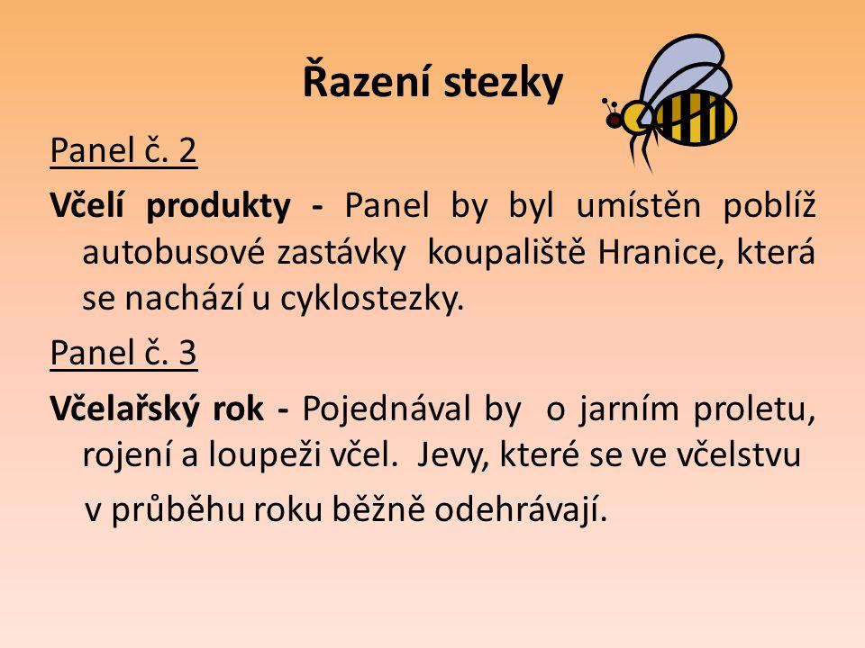 Řazení stezky Panel č. 2 Včelí produkty - Panel by byl umístěn poblíž autobusové zastávky koupaliště Hranice, která se nachází u cyklostezky. Panel č.