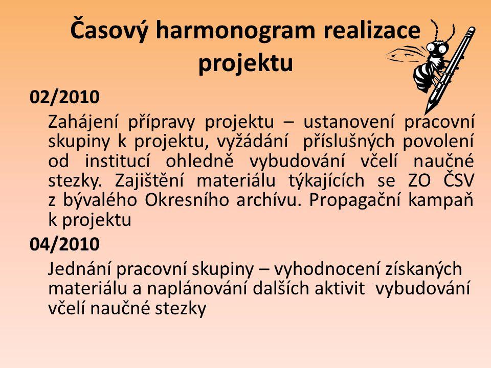 Časový harmonogram realizace projektu 02/2010 Zahájení přípravy projektu – ustanovení pracovní skupiny k projektu, vyžádání příslušných povolení od in