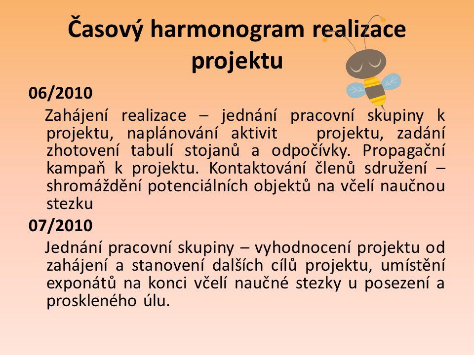 Časový harmonogram realizace projektu 06/2010 Zahájení realizace – jednání pracovní skupiny k projektu, naplánování aktivit projektu, zadání zhotovení