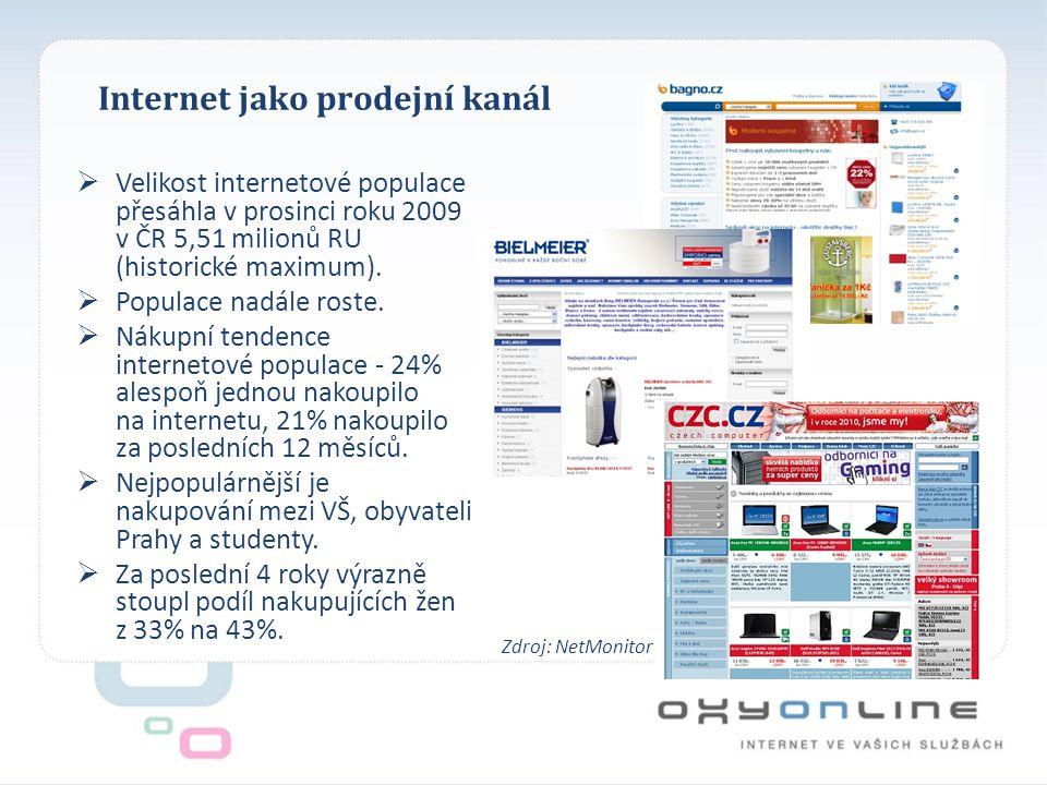 Internet jako prodejní kanál Zdroj: NetMonitor  Velikost internetové populace přesáhla v prosinci roku 2009 v ČR 5,51 milionů RU (historické maximum).