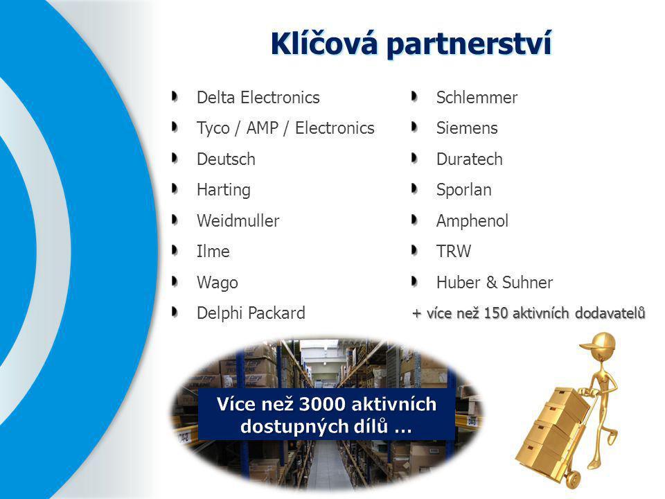 Klíčová partnerství Delta Electronics Tyco / AMP / Electronics Deutsch Harting Weidmuller Ilme Wago Delphi Packard Schlemmer Siemens Duratech Sporlan