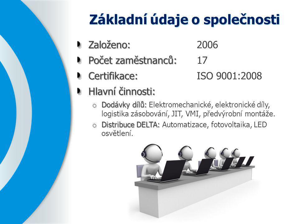 Základní údaje o společnosti Založeno: Založeno: 2006 Počet zaměstnanců: Počet zaměstnanců:17 Certifikace: Certifikace:ISO 9001:2008 Hlavní činnosti: