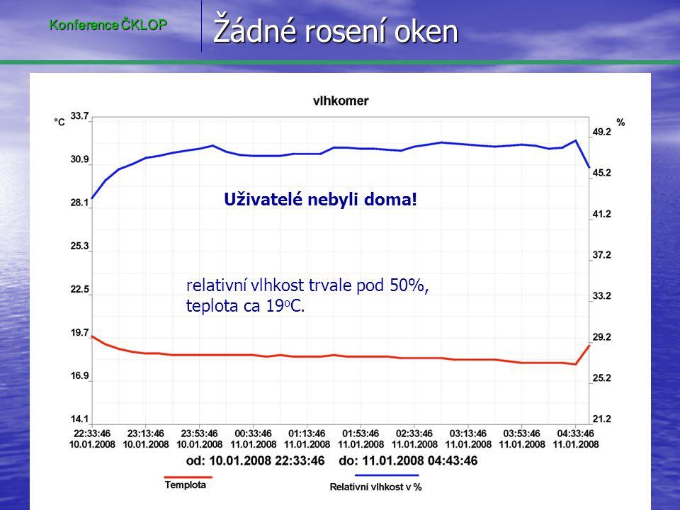 Žádné rosení oken relativní vlhkost trvale pod 50%, teplota ca 19 o C. Uživatelé nebyli doma! Konference ČKLOP
