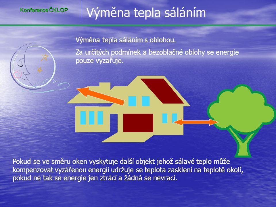 Výměna tepla sáláním Pokud se ve směru oken vyskytuje další objekt jehož sálavé teplo může kompenzovat vyzářenou energii udržuje se teplota zasklení n