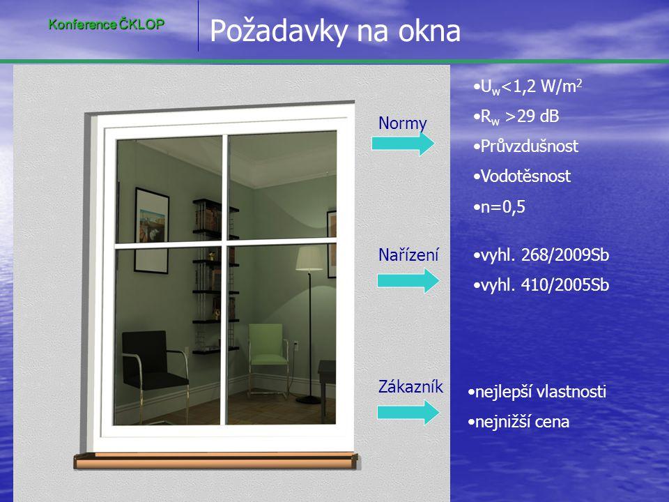 Požadavky na okna •U w <1,2 W/m 2 •R w >29 dB •Průvzdušnost •Vodotěsnost •n=0,5 Normy Nařízení Zákazník •vyhl. 268/2009Sb •vyhl. 410/2005Sb •nejlepší