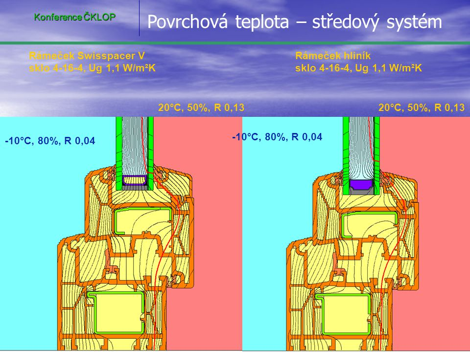 20°C, 50%, R 0,13 -10°C, 80%, R 0,04 Rámeček Swisspacer V sklo 4-16-4, Ug 1,1 W/m²K Rámeček hliník sklo 4-16-4, Ug 1,1 W/m²K Povrchová teplota – střed