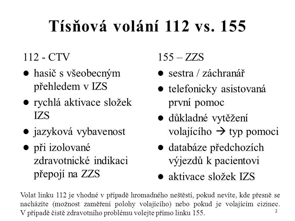 112 - CTV  hasič s všeobecným přehledem v IZS  rychlá aktivace složek IZS  jazyková vybavenost  při izolované zdravotnické indikaci přepojí na ZZS