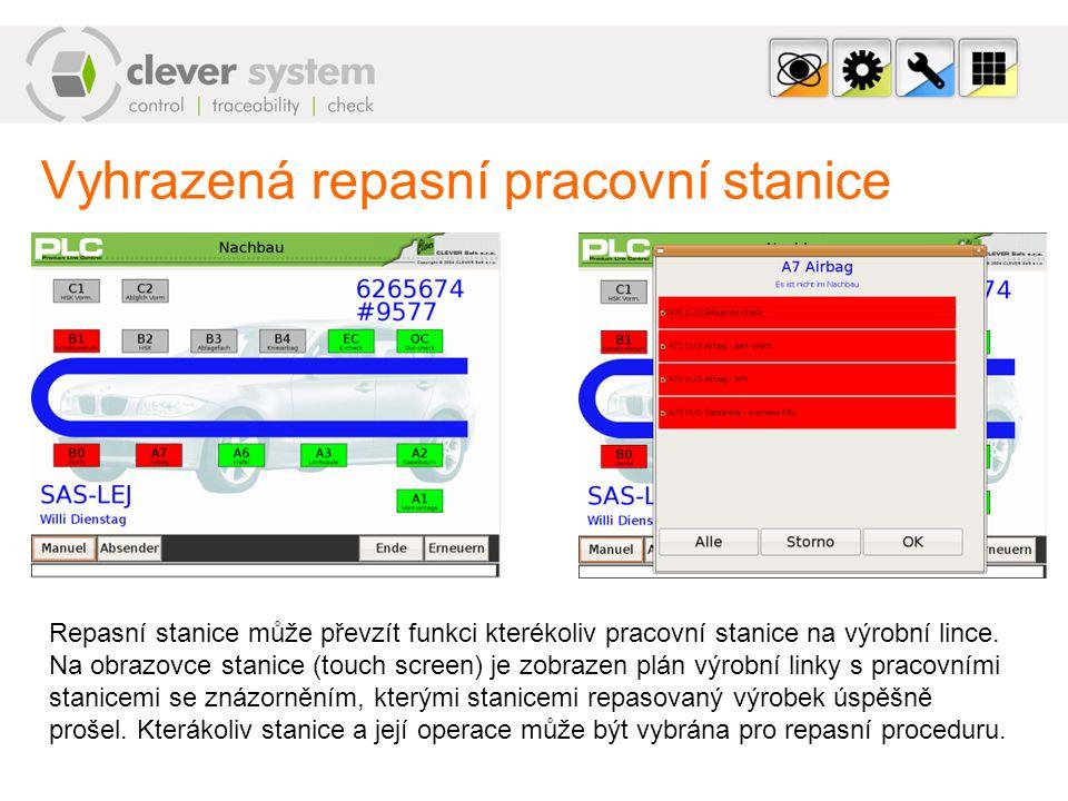 Vyhrazená repasní pracovní stanice Repasní stanice může převzít funkci kterékoliv pracovní stanice na výrobní lince. Na obrazovce stanice (touch scree
