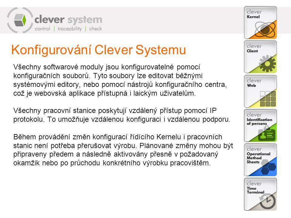 Konfigurování Clever Systemu Všechny softwarové moduly jsou konfigurovatelné pomocí konfiguračních souborů. Tyto soubory lze editovat běžnými systémov