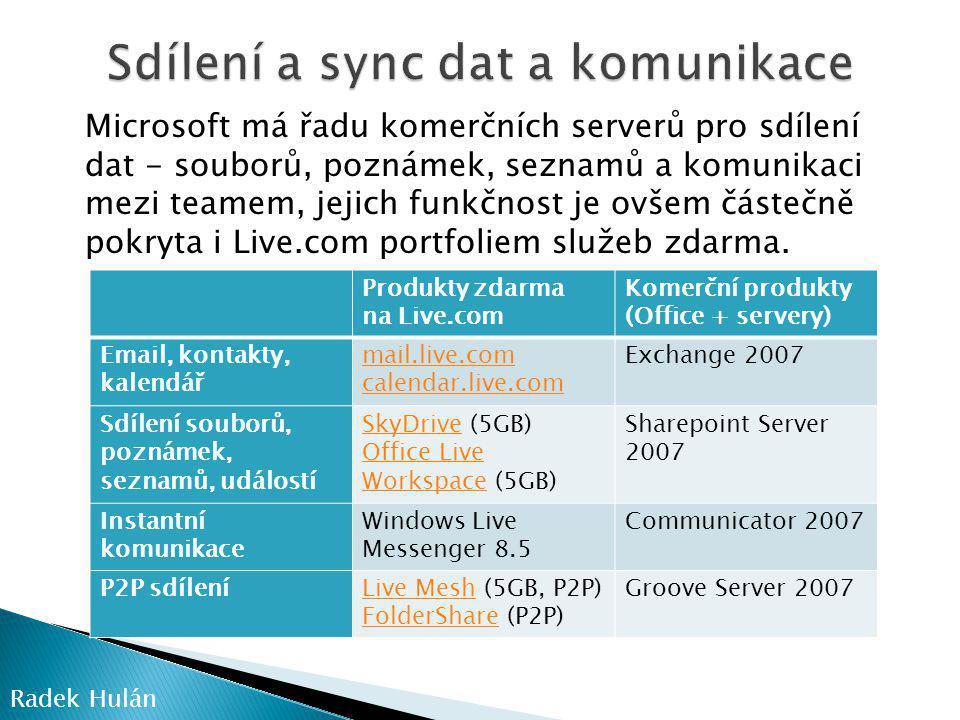 Produkty zdarma na Live.com Komerční produkty (Office + servery) Email, kontakty, kalendář mail.live.com calendar.live.com Exchange 2007 Sdílení souborů, poznámek, seznamů, událostí SkyDriveSkyDrive (5GB) Office Live WorkspaceOffice Live Workspace (5GB) Sharepoint Server 2007 Instantní komunikace Windows Live Messenger 8.5 Communicator 2007 P2P sdíleníLive MeshLive Mesh (5GB, P2P) FolderShareFolderShare (P2P) Groove Server 2007 Microsoft má řadu komerčních serverů pro sdílení dat - souborů, poznámek, seznamů a komunikaci mezi teamem, jejich funkčnost je ovšem částečně pokryta i Live.com portfoliem služeb zdarma.