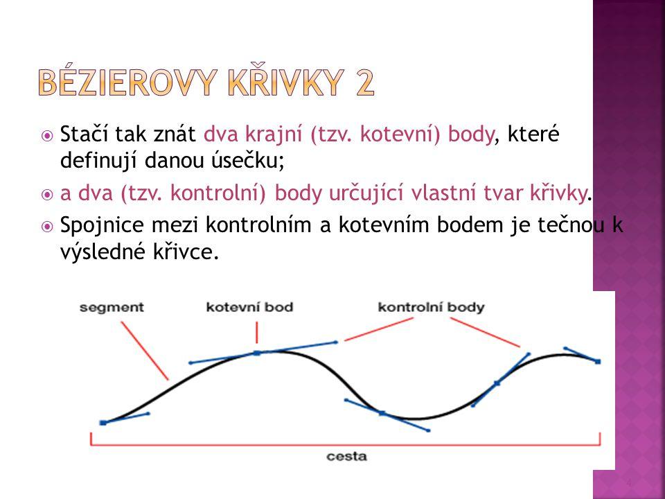  Stačí tak znát dva krajní (tzv. kotevní) body, které definují danou úsečku;  a dva (tzv. kontrolní) body určující vlastní tvar křivky.  Spojnice m