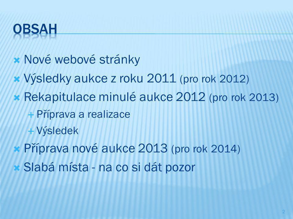  Nové webové stránky  Výsledky aukce z roku 2011 (pro rok 2012)  Rekapitulace minulé aukce 2012 (pro rok 2013)  Příprava a realizace  Výsledek  Příprava nové aukce 2013 (pro rok 2014)  Slabá místa - na co si dát pozor 2