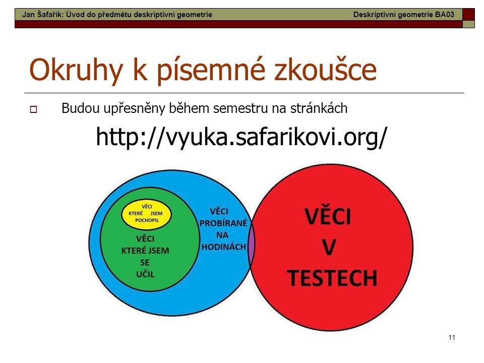 11 Okruhy k písemné zkoušce  Budou upřesněny během semestru na stránkách http://vyuka.safarikovi.org/ Jan Šafařík: Úvod do předmětu deskriptivní geom