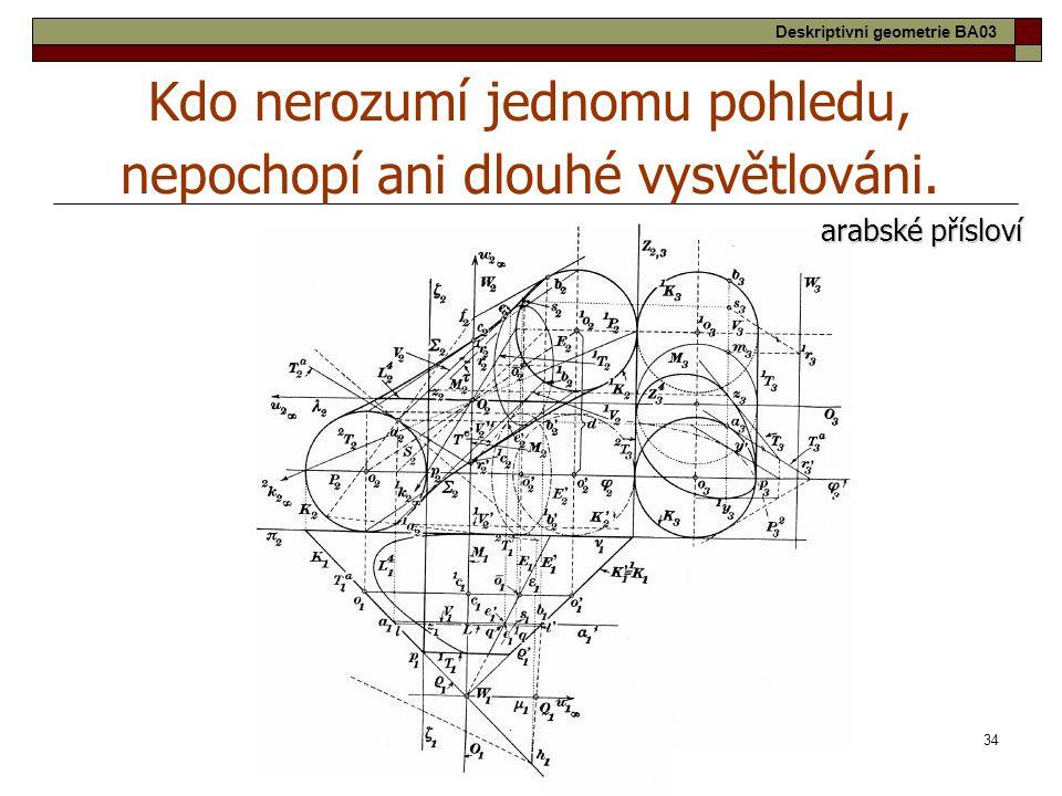 34 Kdo nerozumí jednomu pohledu, nepochopí ani dlouhé vysvětlováni. arabské přísloví Deskriptivní geometrie BA03