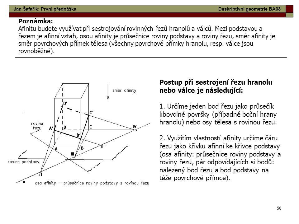 50 Poznámka: Afinitu budete využívat při sestrojování rovinných řezů hranolů a válců. Mezi podstavou a řezem je afinní vztah, osou afinity je průsečni