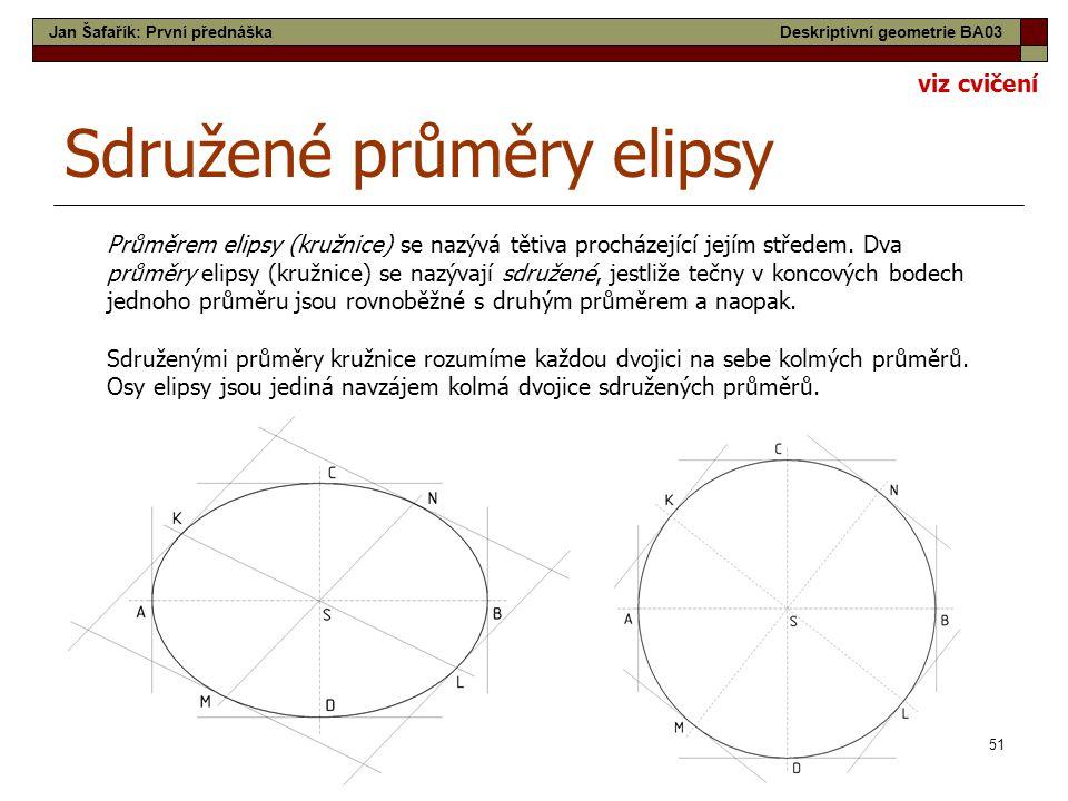 51 Sdružené průměry elipsy Průměrem elipsy (kružnice) se nazývá tětiva procházející jejím středem. Dva průměry elipsy (kružnice) se nazývají sdružené,