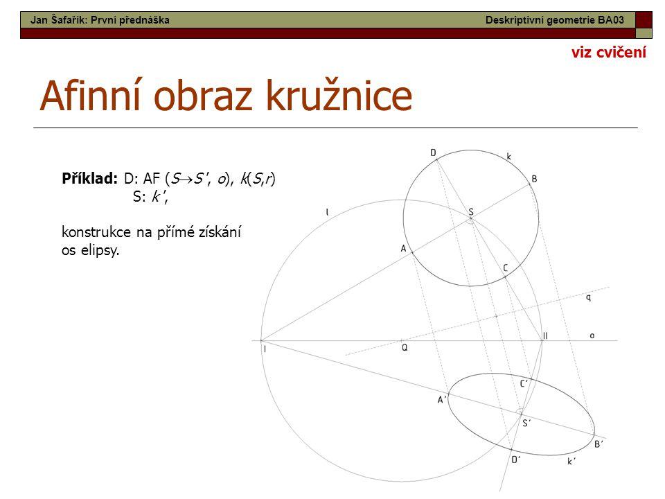 55 Afinní obraz kružnice Příklad: D: AF (S  S ', o), k(S,r) S: k ', konstrukce na přímé získání os elipsy. Jan Šafařík: První přednáškaDeskriptivní g