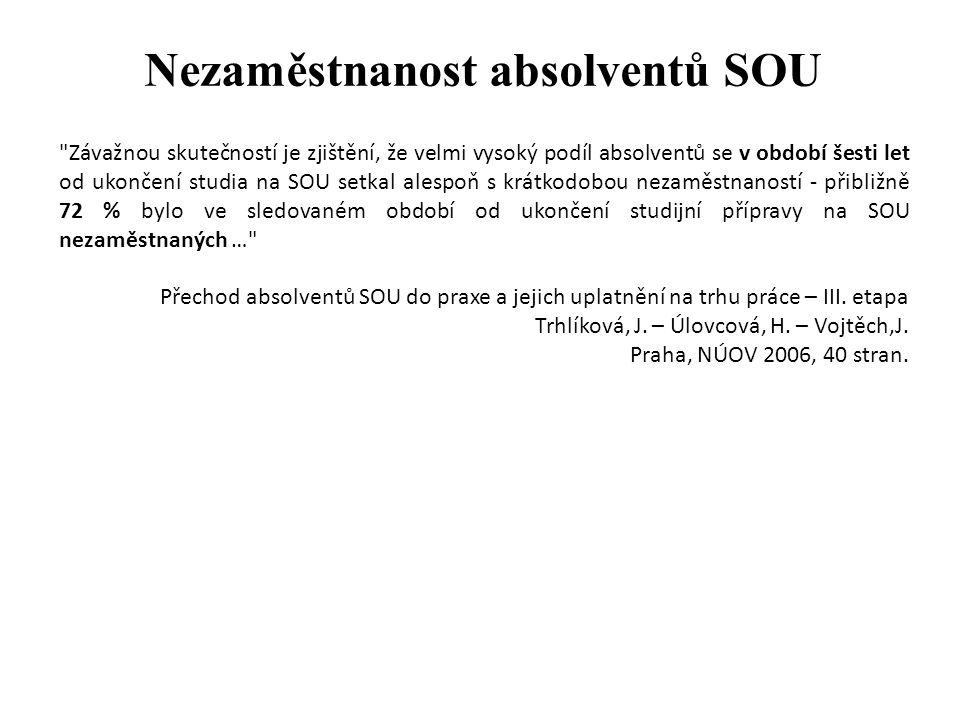 Nezaměstnanost absolventů SOU