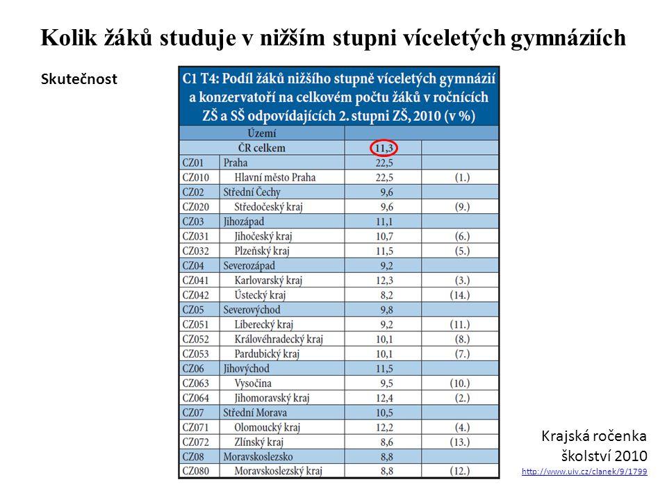 Kolik žáků studuje v nižším stupni víceletých gymnáziích Skutečnost Krajská ročenka školství 2010 http://www.uiv.cz/clanek/9/1799
