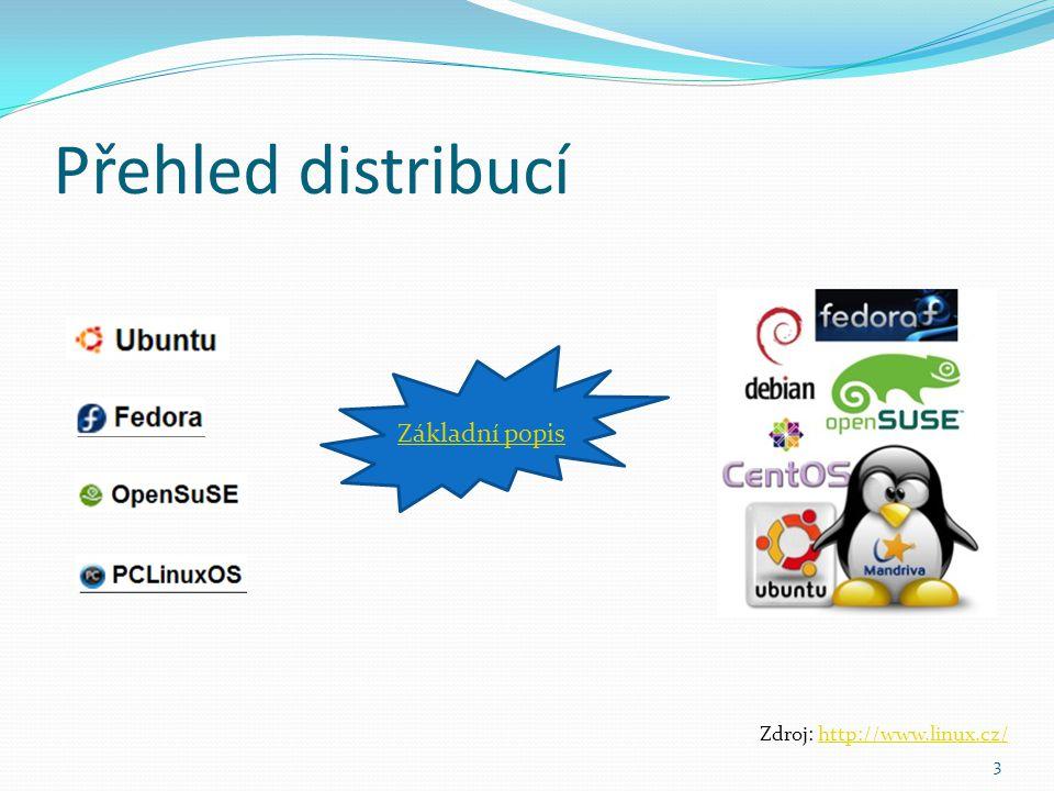 Přehled distribucí 3 Zdroj: http://www.linux.cz/http://www.linux.cz/ Základní popis