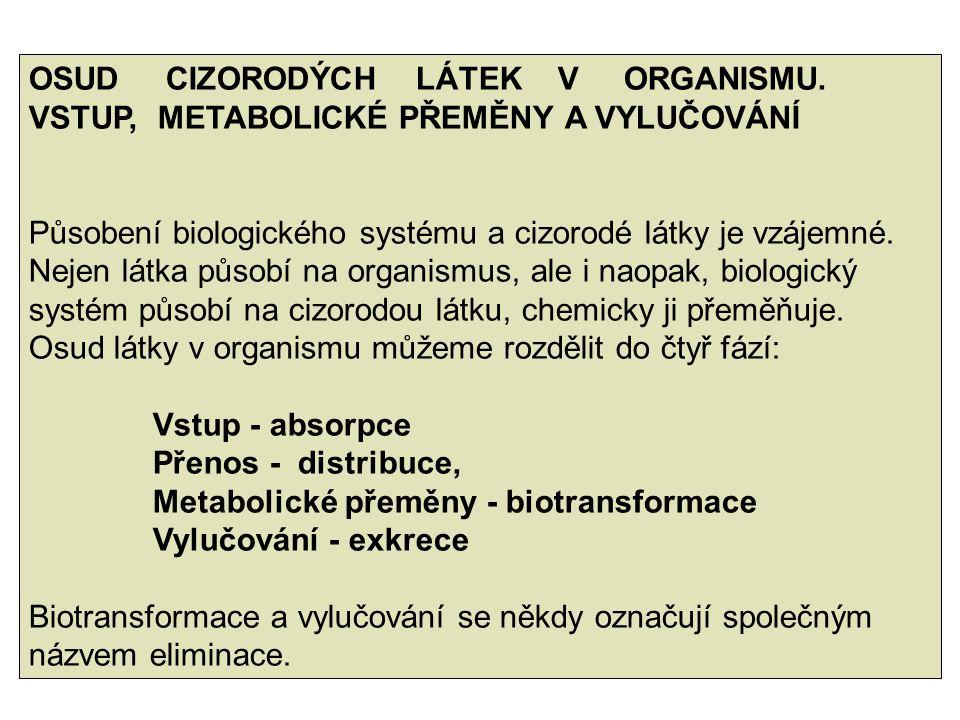 OSUD CIZORODÝCH LÁTEK V ORGANISMU. VSTUP, METABOLICKÉ PŘEMĚNY A VYLUČOVÁNÍ Působení biologického systému a cizorodé látky je vzájemné. Nejen látka půs