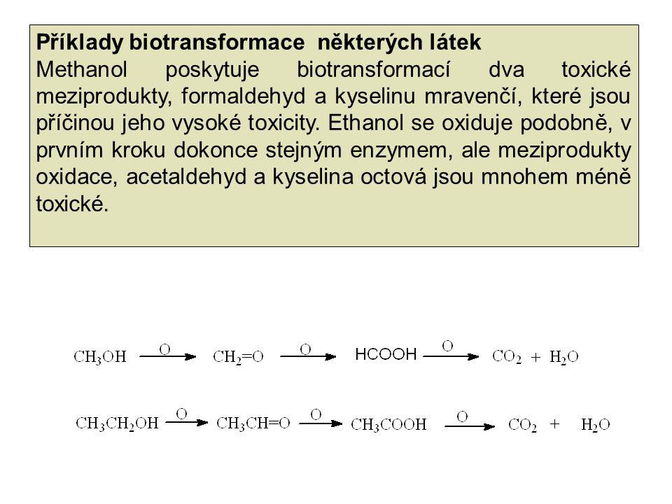Příklady biotransformace některých látek Methanol poskytuje biotransformací dva toxické meziprodukty, formaldehyd a kyselinu mravenčí, které jsou příčinou jeho vysoké toxicity.
