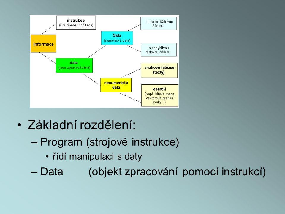 •Základní rozdělení: –Program (strojové instrukce) •řídí manipulaci s daty –Data (objekt zpracování pomocí instrukcí)