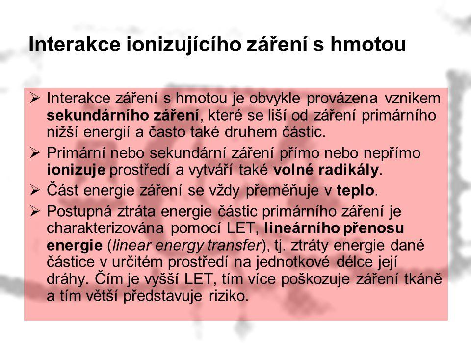 Interakce ionizujícího záření s hmotou  Interakce záření s hmotou je obvykle provázena vznikem sekundárního záření, které se liší od záření primárníh