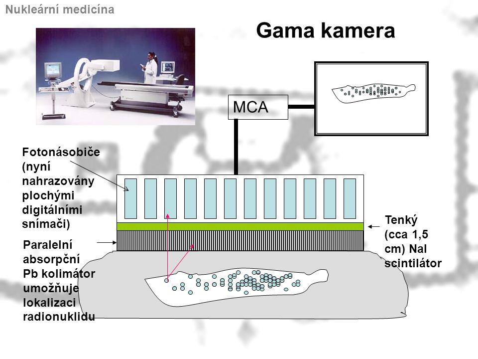 Gama kamera Tenký (cca 1,5 cm) NaI scintilátor Fotonásobiče (nyní nahrazovány plochými digitálními snímači) Paralelní absorpční Pb kolimátor umožňuje