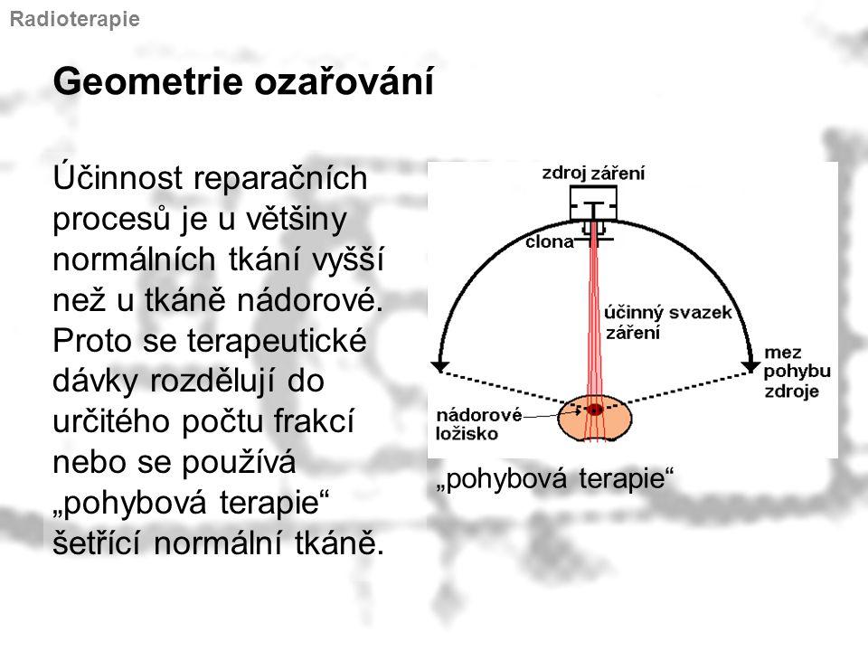 Geometrie ozařování Účinnost reparačních procesů je u většiny normálních tkání vyšší než u tkáně nádorové. Proto se terapeutické dávky rozdělují do ur