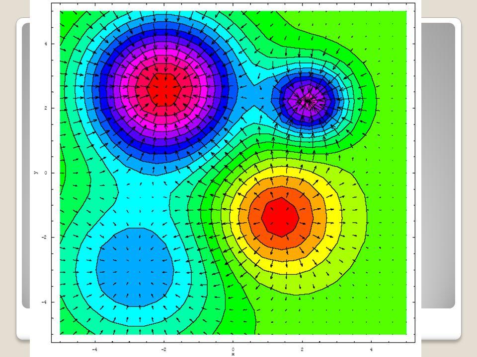Operátorový počet  Operátor div (Div) ◦Významy operátoru  Vektorovou funkci převádí na funkci skalární.