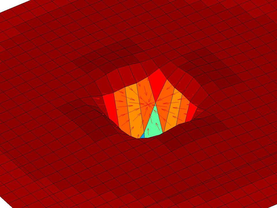 Operátorový počet  Zobrazení a význam divergence pole ◦Stejná funkce jako u ukázky gradientu.