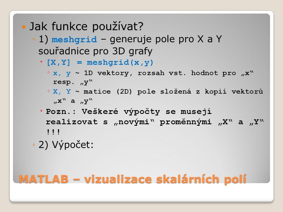 MATLAB – vizualizace skalárních polí  Jak funkce používat.
