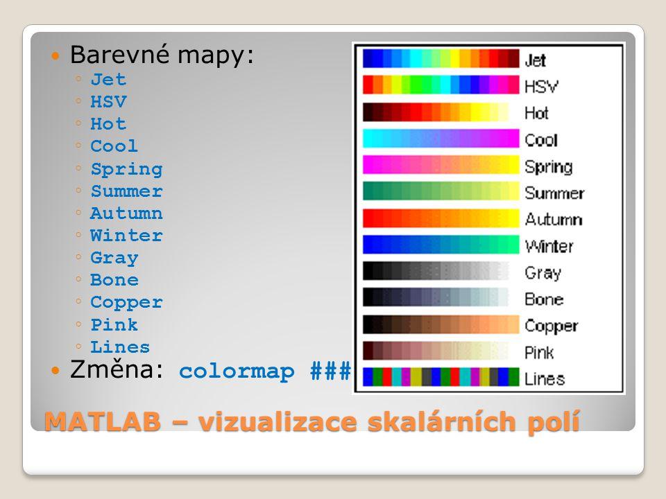 MATLAB – vizualizace skalárních polí  Barevné mapy: ◦ Jet ◦ HSV ◦ Hot ◦ Cool ◦ Spring ◦ Summer ◦ Autumn ◦ Winter ◦ Gray ◦ Bone ◦ Copper ◦ Pink ◦ Lines  Změna: colormap ###