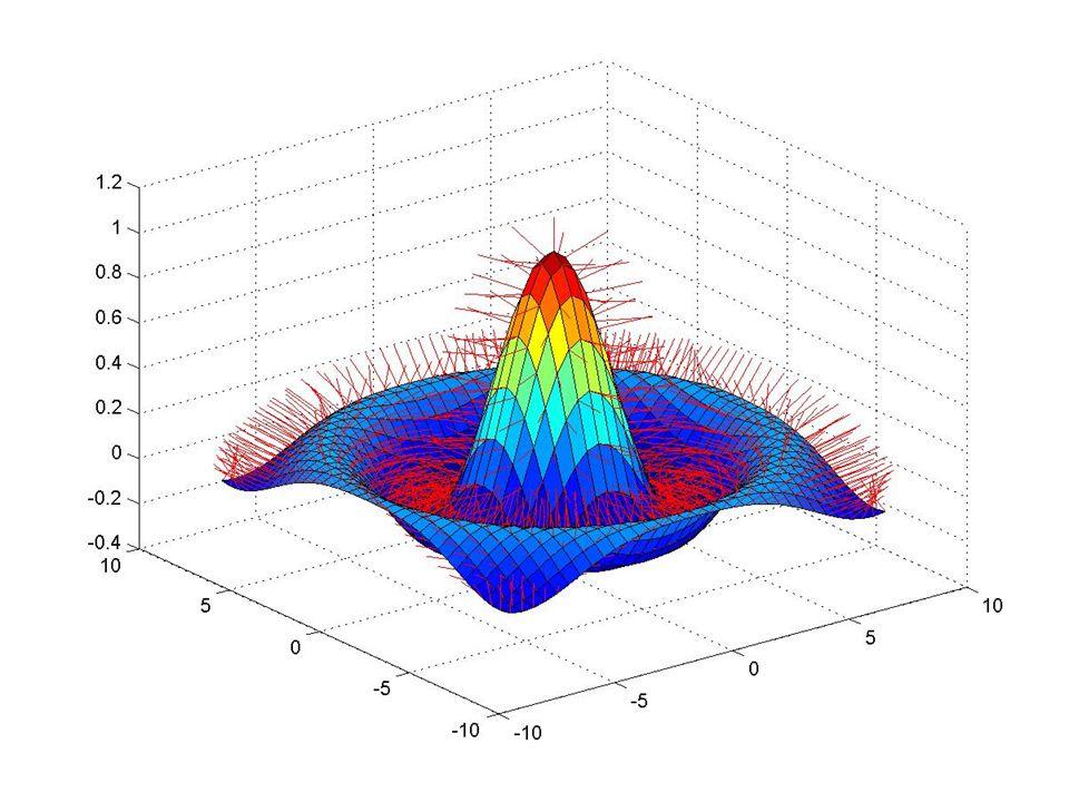 MATLAB – vizualizace skalárních polí  Výpočet a zobrazení normálových vektorů ◦ surfnorm(Z) surfnorm(X,Y,Z) [Nx,Ny,Nz] = surfnorm(...) ◦Normálové vektory nejsou normalizované.