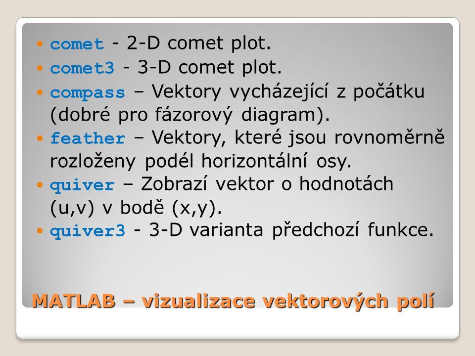 MATLAB – vizualizace vektorových polí  comet - 2-D comet plot.